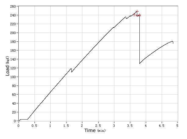 Vertical Breaking Test-27.5er MTB
