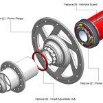 strong-durable-hub-tech