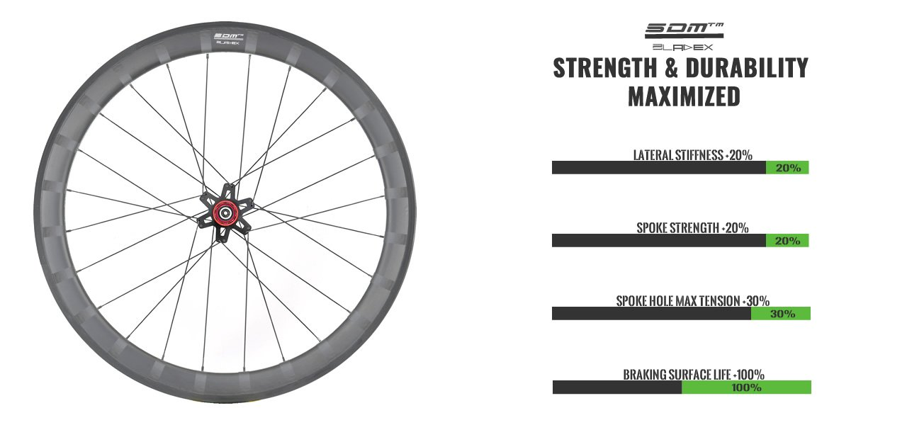 SDM Carbon Road Bike Wheelset