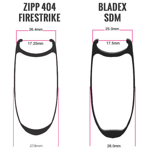 Zipp 404 VS BladeX SDM Rim Shape